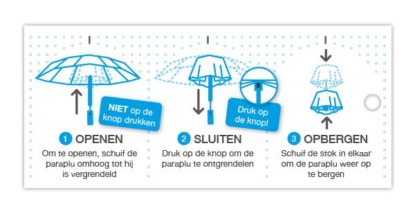 Instructiekaartje van de opvouwbare paraplu van Impliva